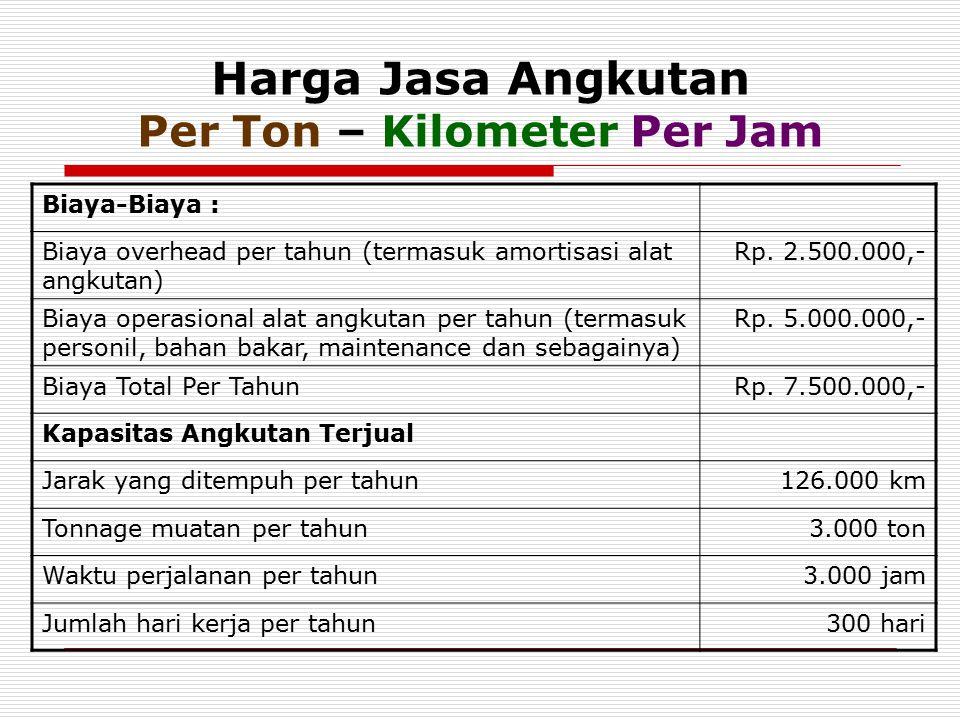 Harga Jasa Angkutan Per Ton – Kilometer Per Jam