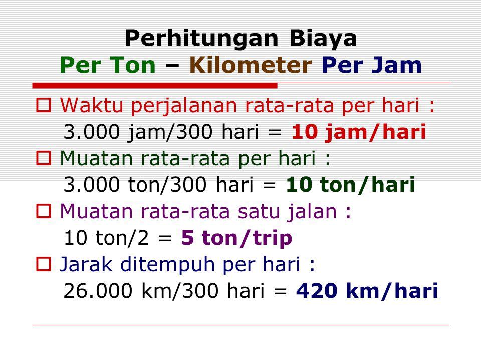 Perhitungan Biaya Per Ton – Kilometer Per Jam