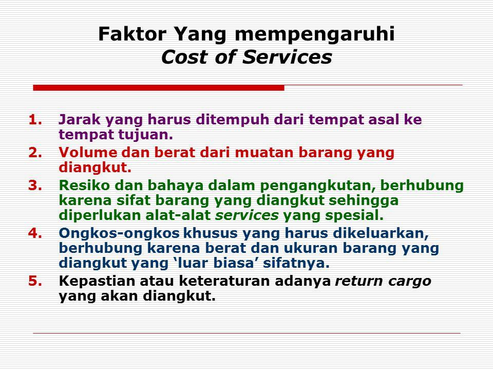 Faktor Yang mempengaruhi Cost of Services