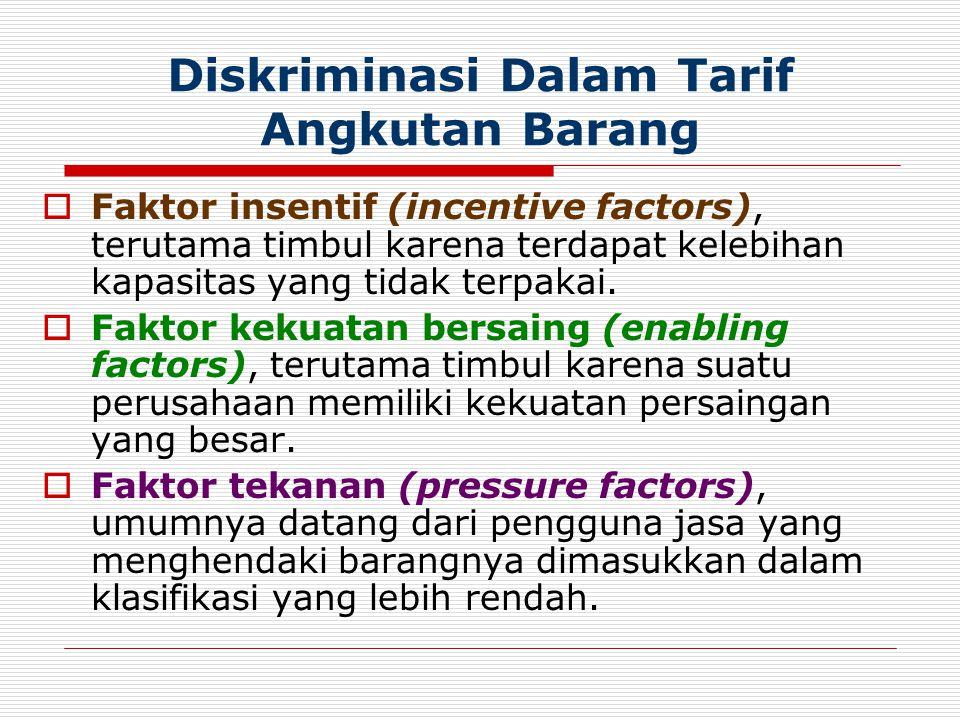 Diskriminasi Dalam Tarif Angkutan Barang