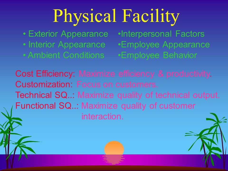 Physical Facility Exterior Appearance Interior Appearance