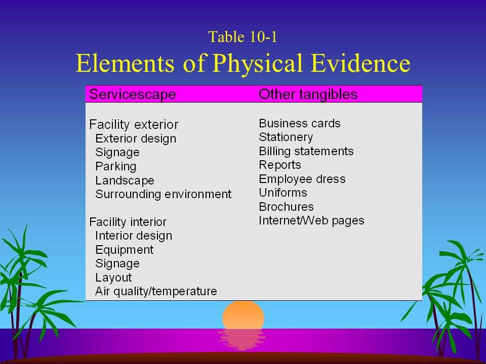 Table 10-1 Elements of Physical Evidence
