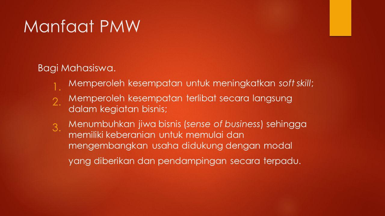Manfaat PMW Bagi Mahasiswa.