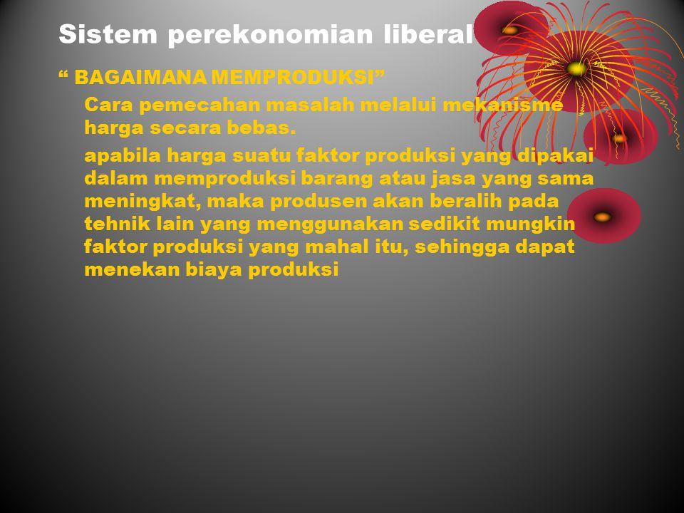 Sistem perekonomian liberal