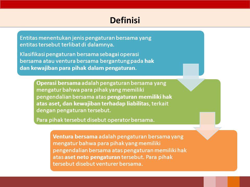 Definisi Entitas menentukan jenis pengaturan bersama yang entitas tersebut terlibat di dalamnya.