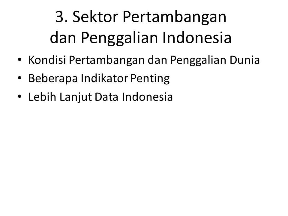 3. Sektor Pertambangan dan Penggalian Indonesia