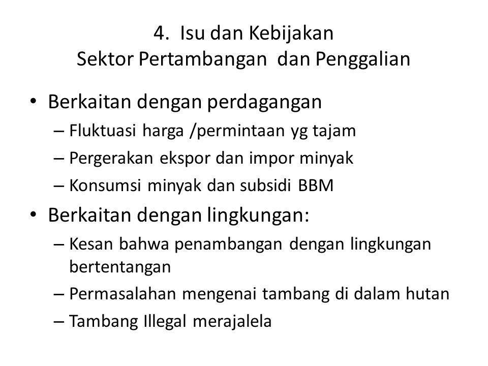 4. Isu dan Kebijakan Sektor Pertambangan dan Penggalian