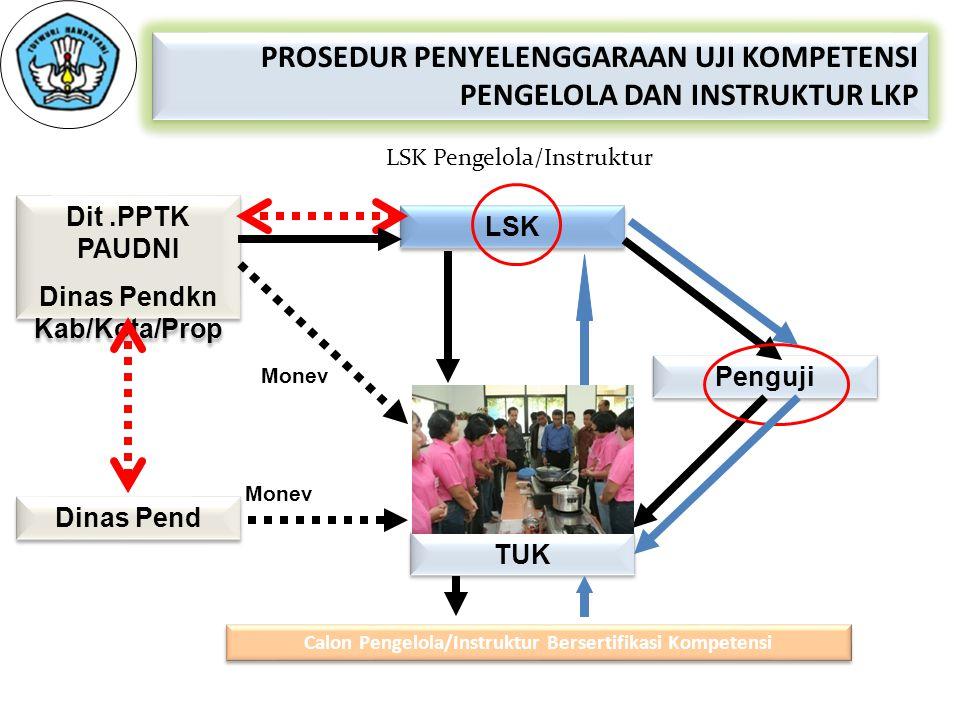 PROSEDUR PENYELENGGARAAN UJI KOMPETENSI PENGELOLA DAN INSTRUKTUR LKP