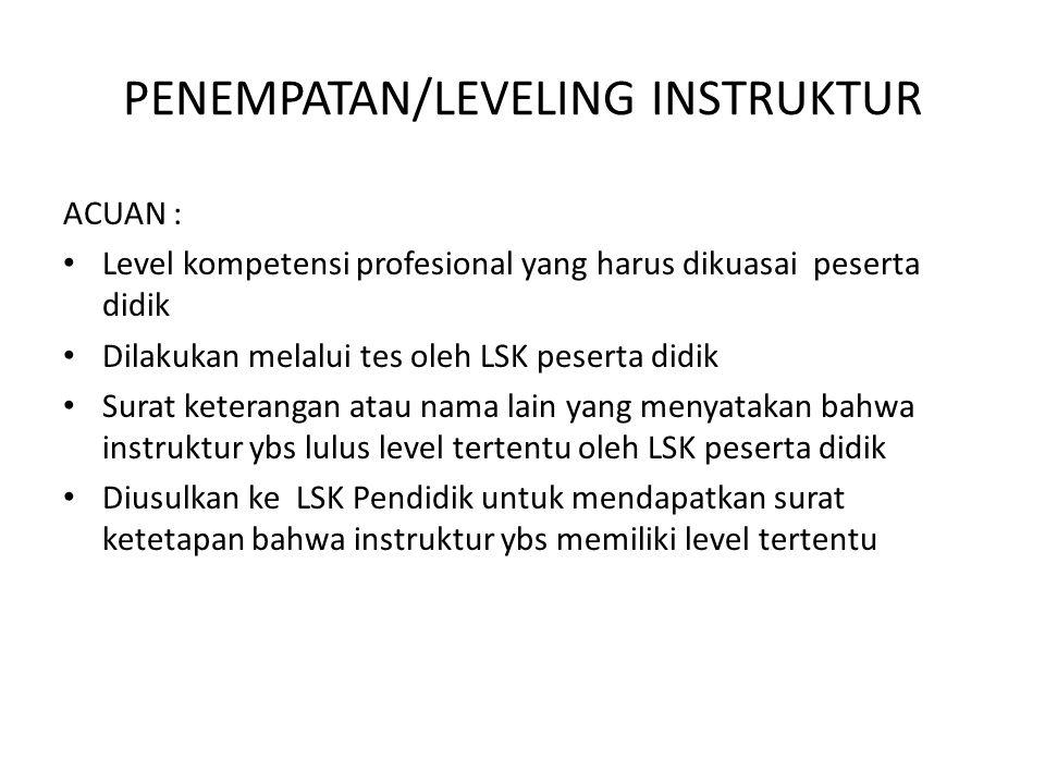 PENEMPATAN/LEVELING INSTRUKTUR