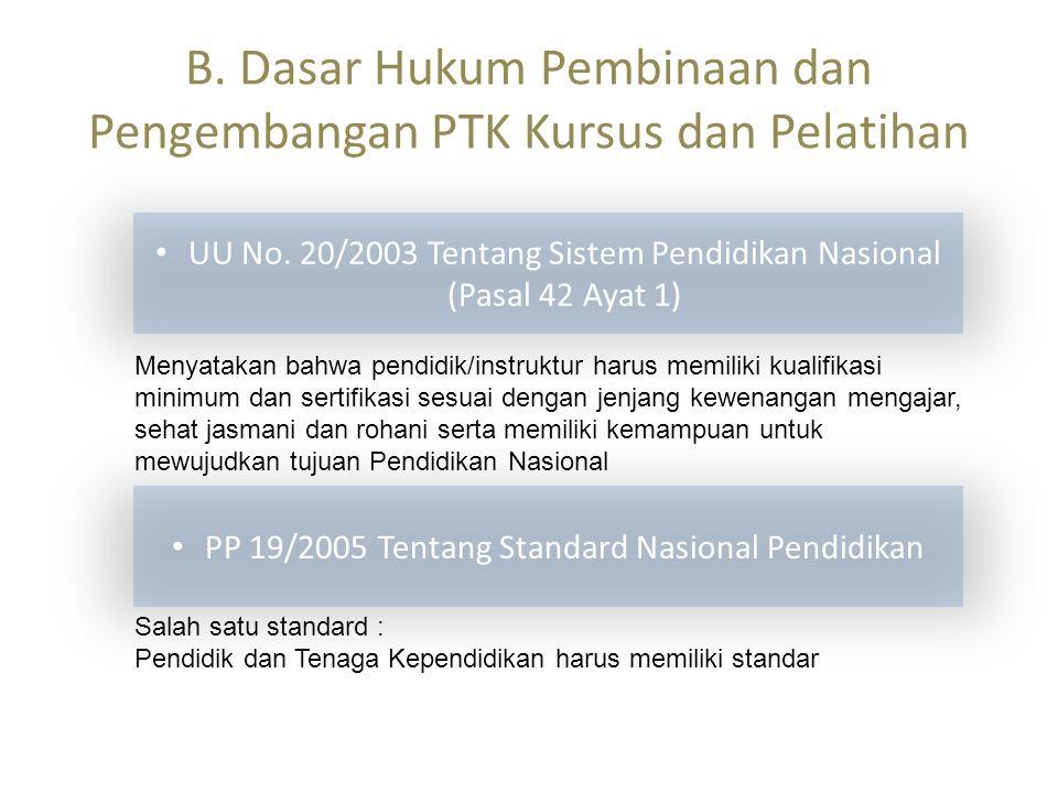 B. Dasar Hukum Pembinaan dan Pengembangan PTK Kursus dan Pelatihan