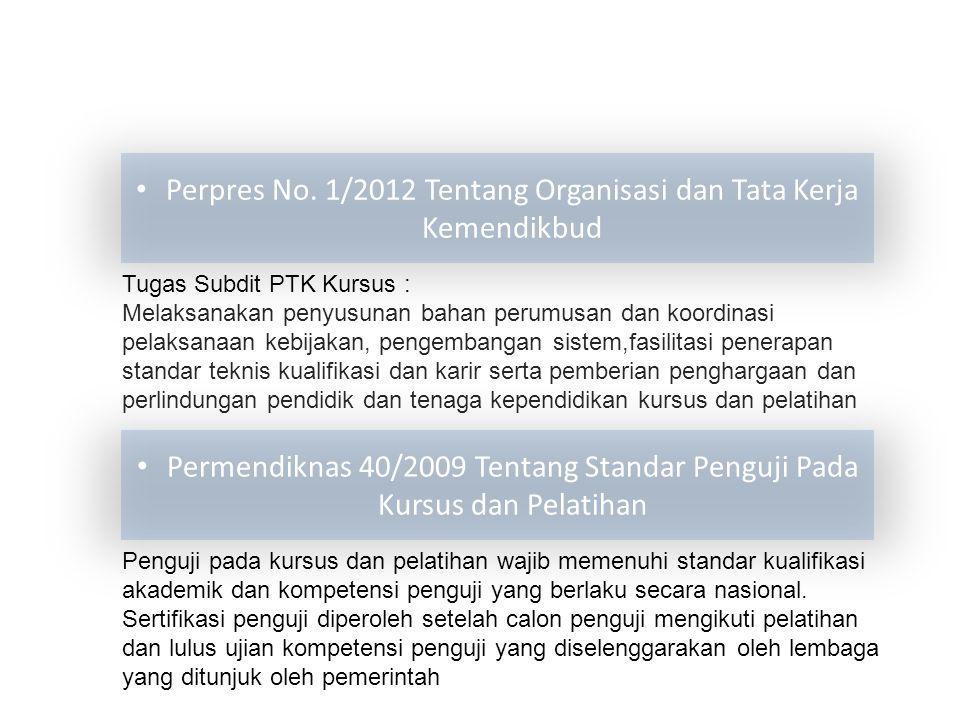 Perpres No. 1/2012 Tentang Organisasi dan Tata Kerja Kemendikbud