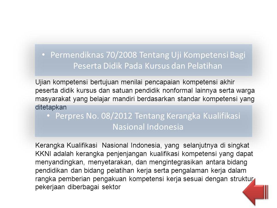 Perpres No. 08/2012 Tentang Kerangka Kualifikasi Nasional Indonesia