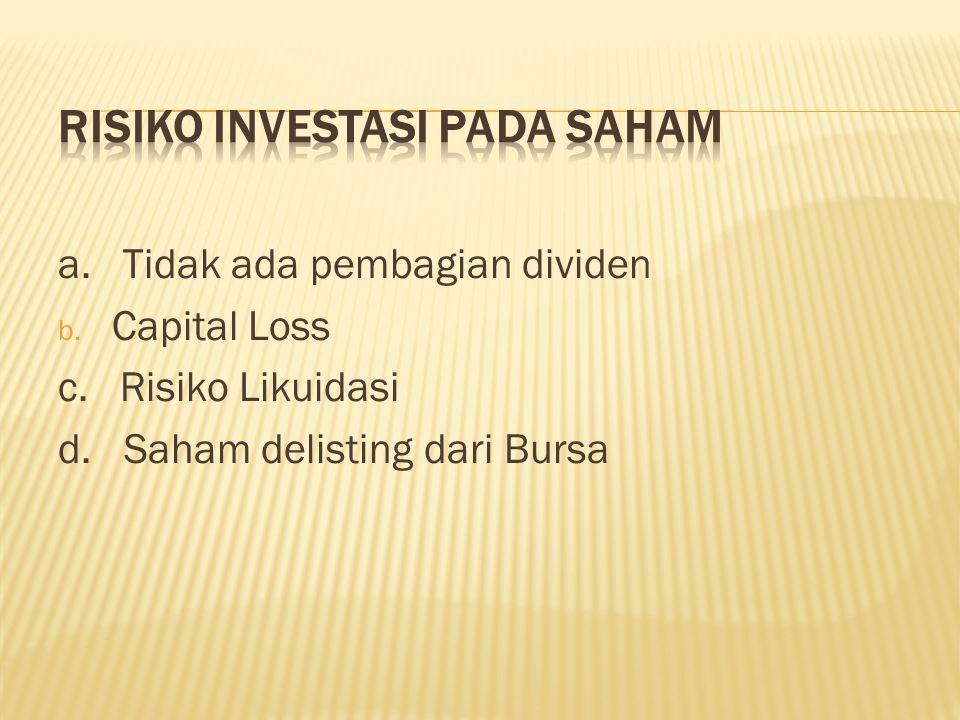 Risiko Investasi pada saham