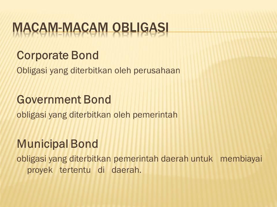 Macam-macam obligasi Corporate Bond Government Bond Municipal Bond