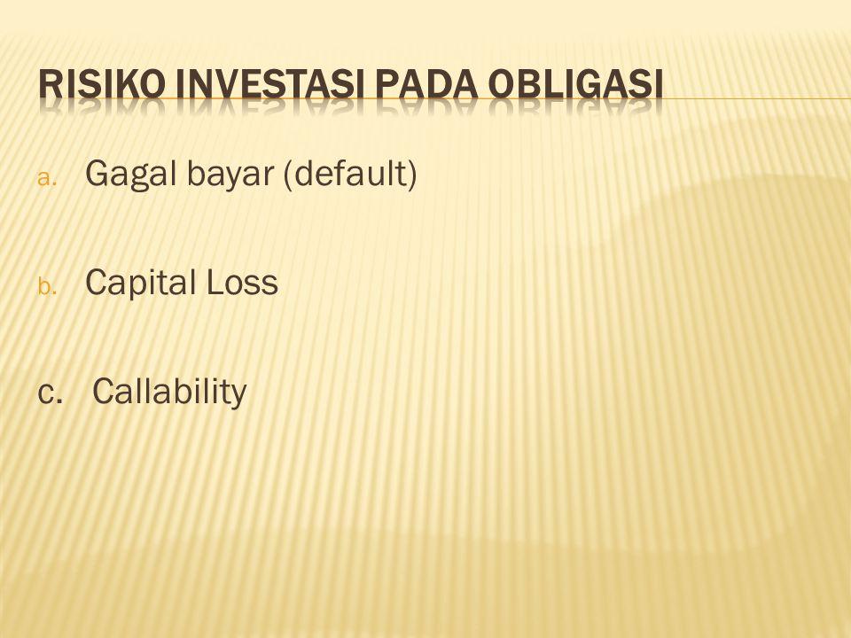 Risiko investasi pada Obligasi