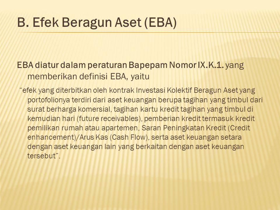 B. Efek Beragun Aset (EBA)