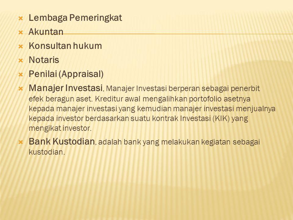 Lembaga Pemeringkat Akuntan. Konsultan hukum. Notaris. Penilai (Appraisal)