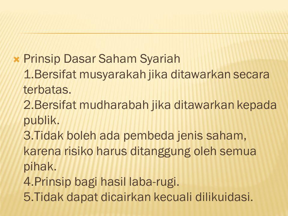 Prinsip Dasar Saham Syariah 1