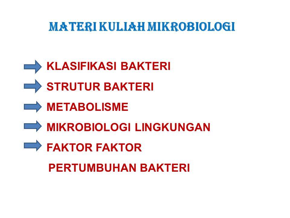 MATERI KULIAH MIKROBIOLOGI