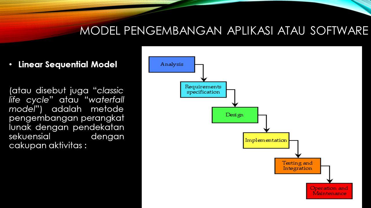 Model pengembangan aplikasi atau software