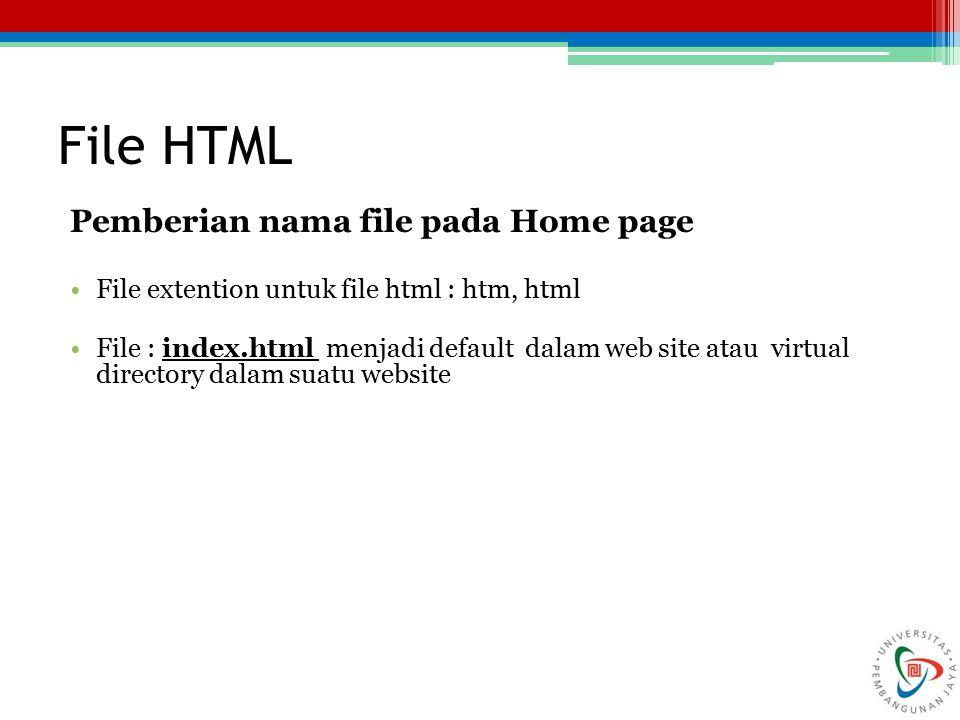 File HTML Pemberian nama file pada Home page