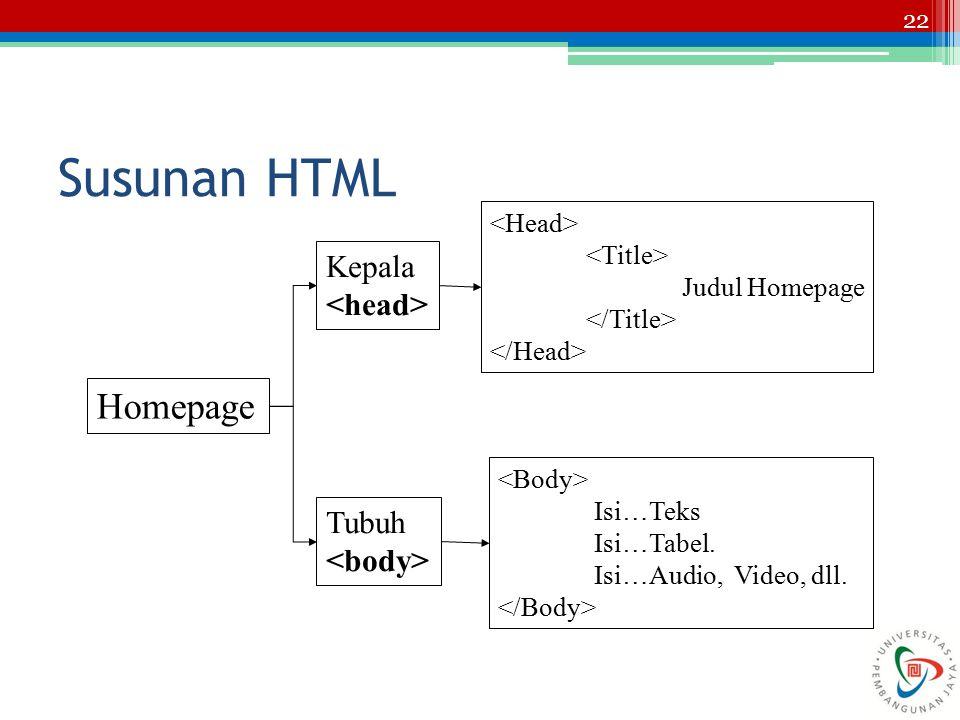 Susunan HTML Homepage Kepala <head> Tubuh <body>