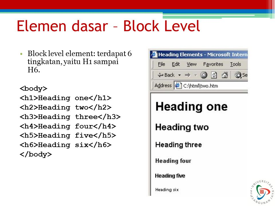 Elemen dasar – Block Level