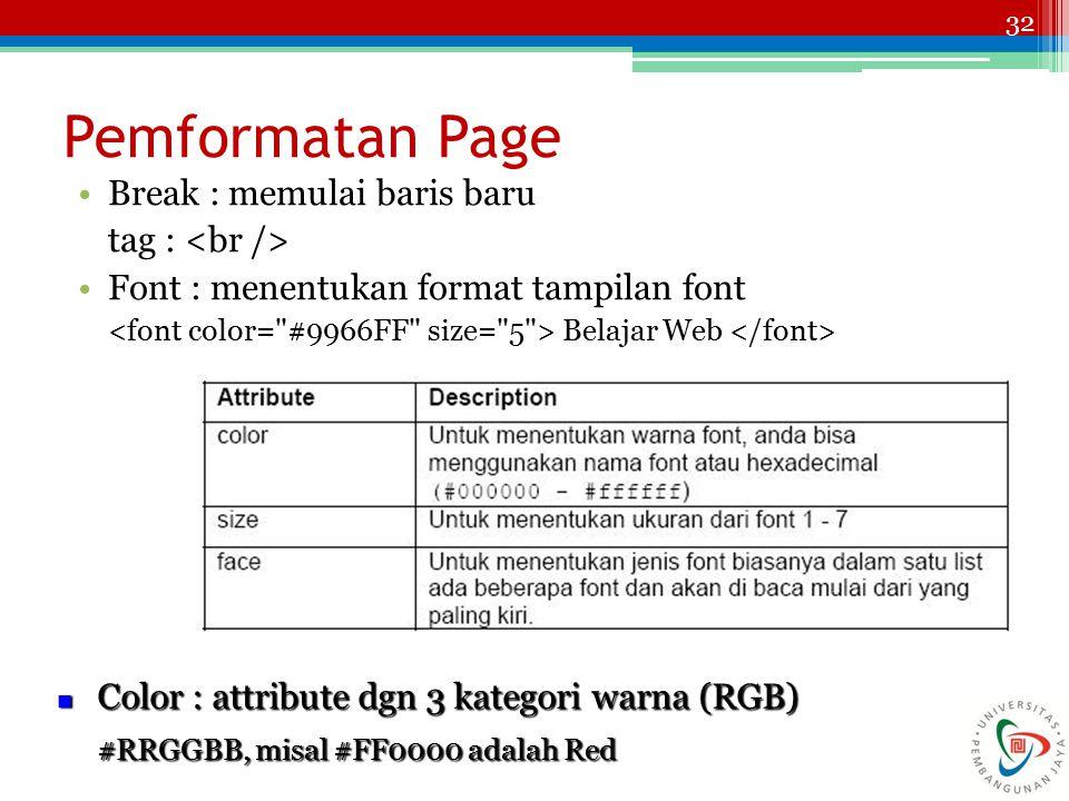 Pemformatan Page Break : memulai baris baru tag : <br />