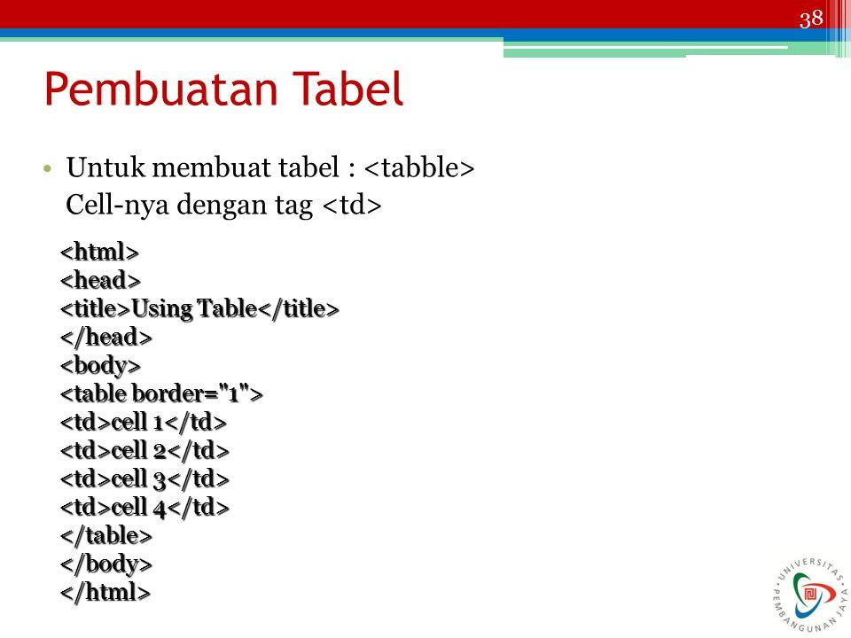 Pembuatan Tabel Untuk membuat tabel : <tabble>