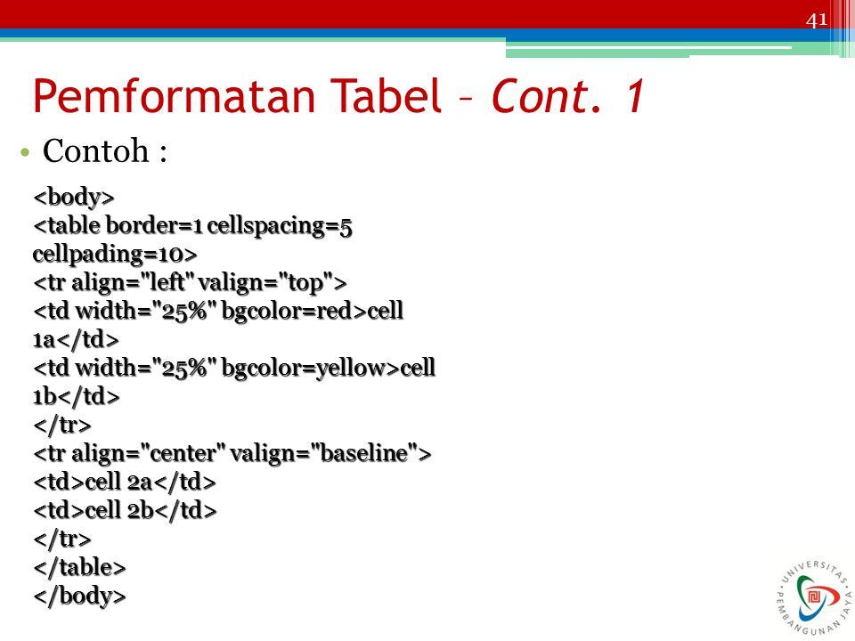 Pemformatan Tabel – Cont. 1