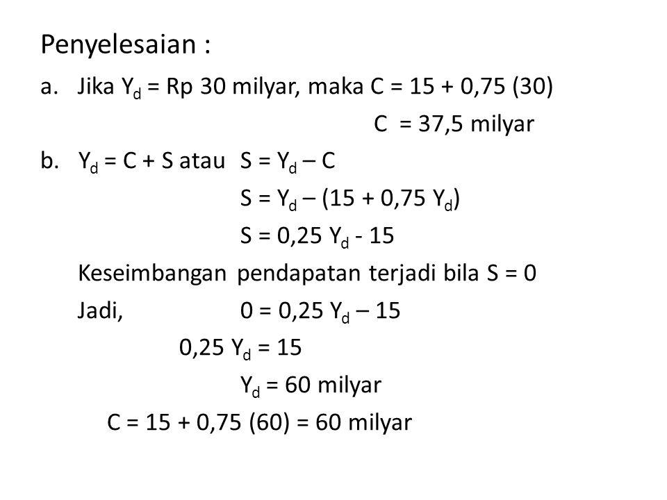 Penyelesaian : Jika Yd = Rp 30 milyar, maka C = 15 + 0,75 (30)