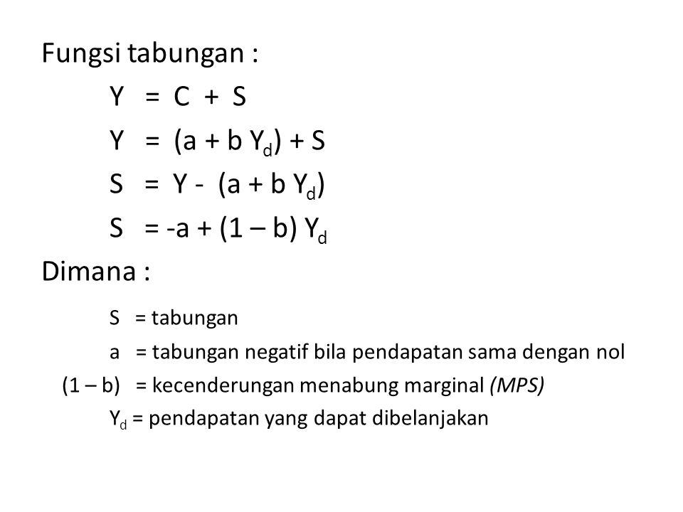 Fungsi tabungan : Y = C + S Y = (a + b Yd) + S S = Y - (a + b Yd)