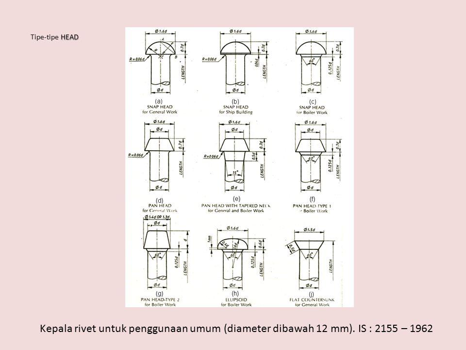Tipe-tipe HEAD Kepala rivet untuk penggunaan umum (diameter dibawah 12 mm). IS : 2155 – 1962