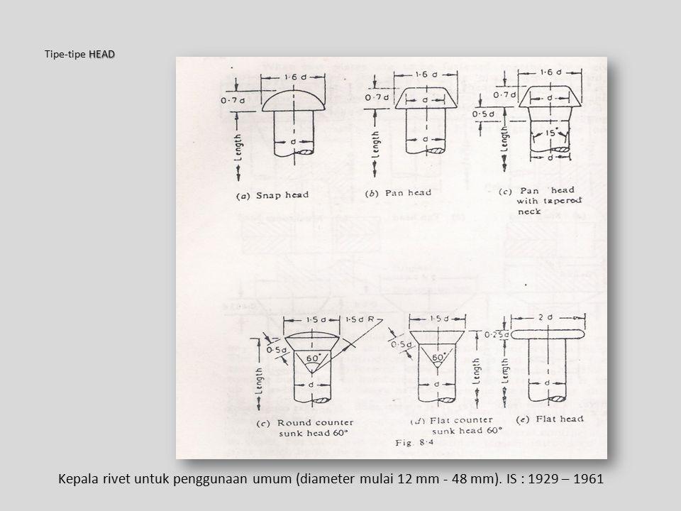 Tipe-tipe HEAD Kepala rivet untuk penggunaan umum (diameter mulai 12 mm - 48 mm). IS : 1929 – 1961