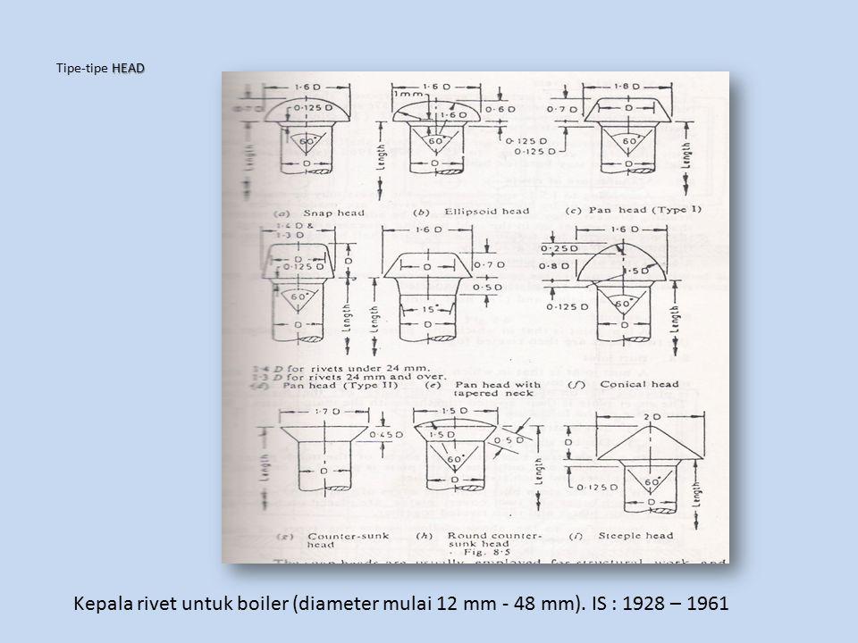 Tipe-tipe HEAD Kepala rivet untuk boiler (diameter mulai 12 mm - 48 mm). IS : 1928 – 1961