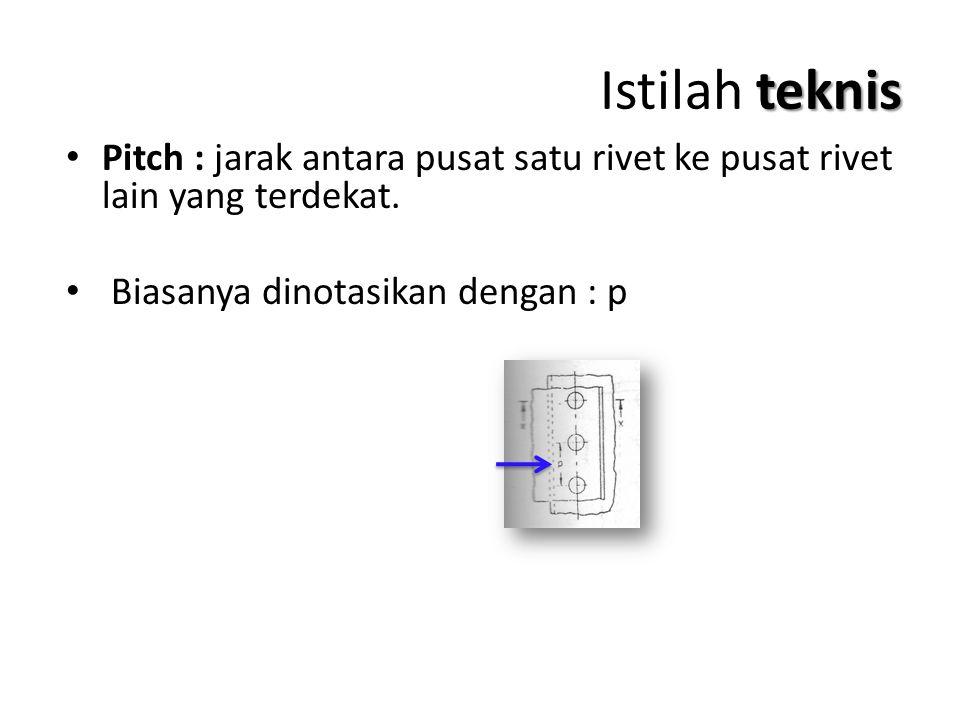 Istilah teknis Pitch : jarak antara pusat satu rivet ke pusat rivet lain yang terdekat.