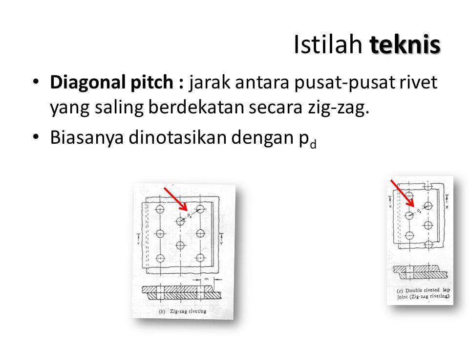Istilah teknis Diagonal pitch : jarak antara pusat-pusat rivet yang saling berdekatan secara zig-zag.