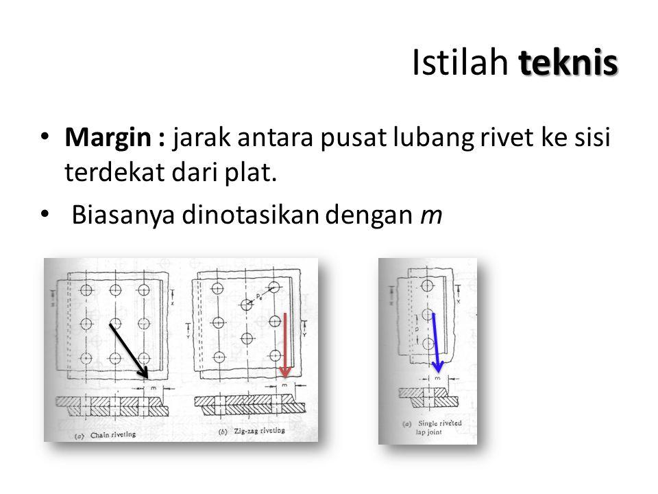 Istilah teknis Margin : jarak antara pusat lubang rivet ke sisi terdekat dari plat.