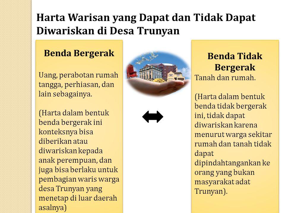 Harta Warisan yang Dapat dan Tidak Dapat Diwariskan di Desa Trunyan
