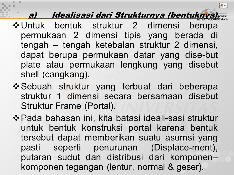 a) Idealisasi dari Strukturnya (bentuknya).