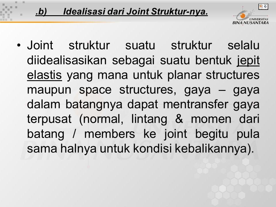 .b) Idealisasi dari Joint Struktur-nya.
