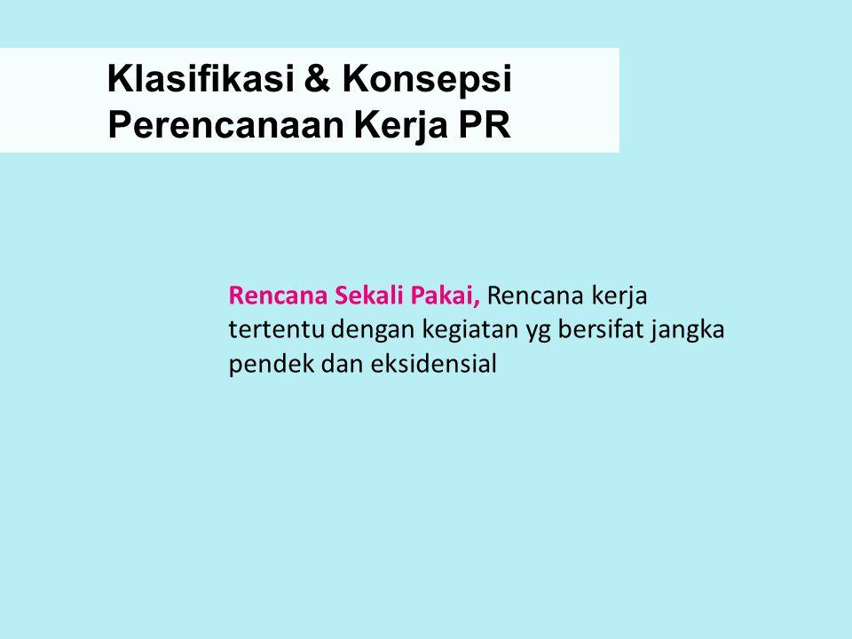 Klasifikasi & Konsepsi Perencanaan Kerja PR