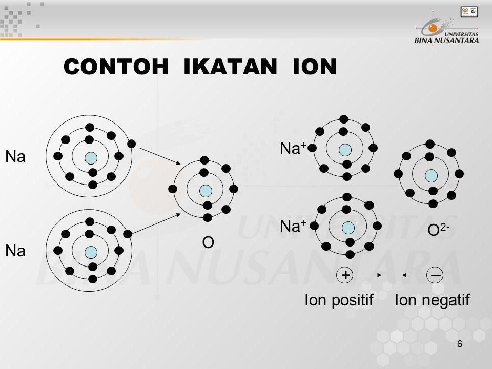 CONTOH IKATAN ION Na O Na+ O2- + _ Ion positif Ion negatif