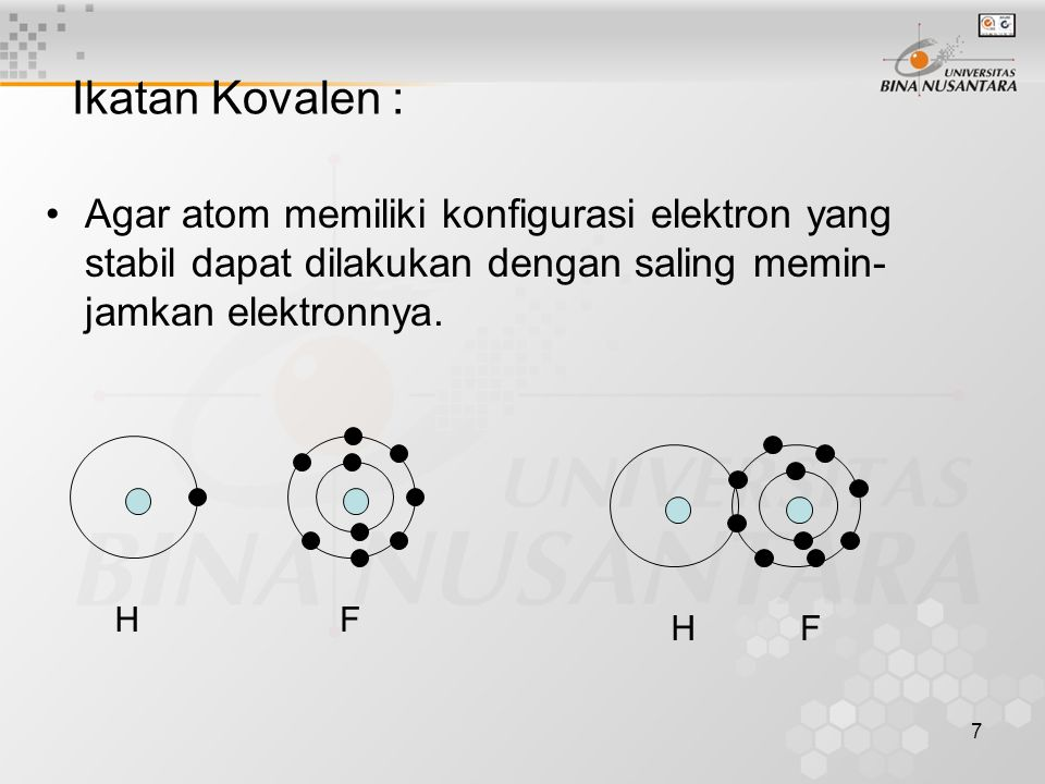 Ikatan Kovalen : Agar atom memiliki konfigurasi elektron yang stabil dapat dilakukan dengan saling memin-jamkan elektronnya.