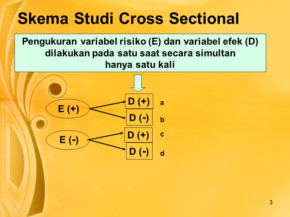 Skema Studi Cross Sectional