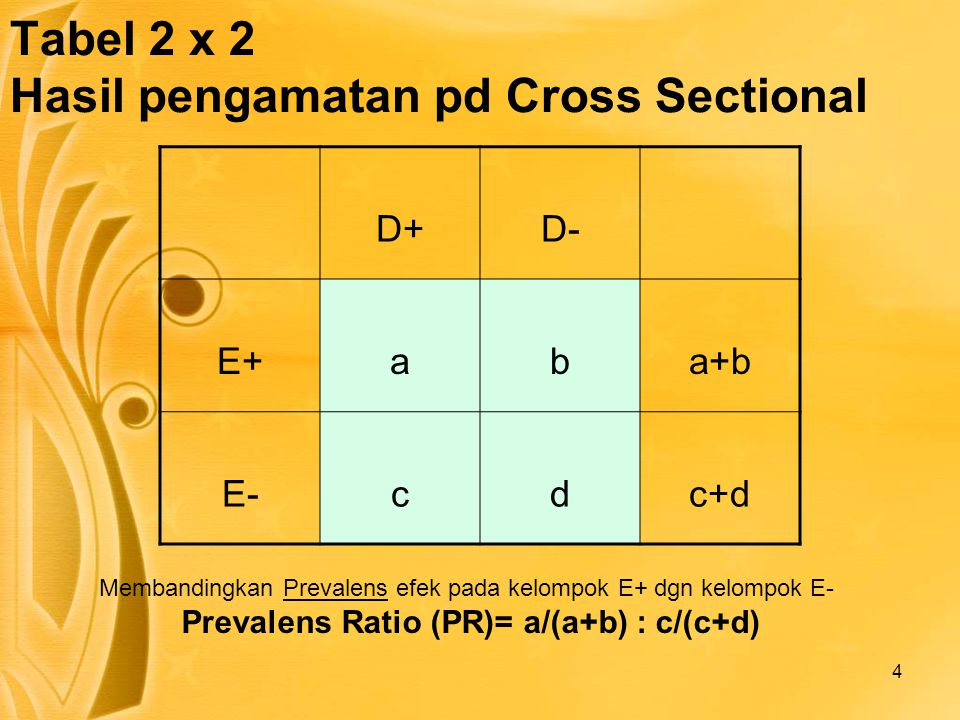 Tabel 2 x 2 Hasil pengamatan pd Cross Sectional