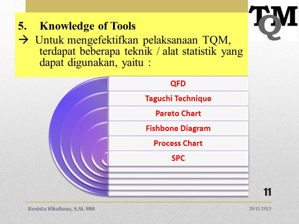 Knowledge of Tools  Untuk mengefektifkan pelaksanaan TQM, terdapat beberapa teknik / alat statistik yang dapat digunakan, yaitu :