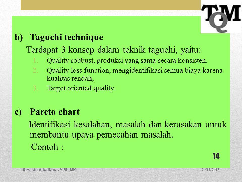 Terdapat 3 konsep dalam teknik taguchi, yaitu: