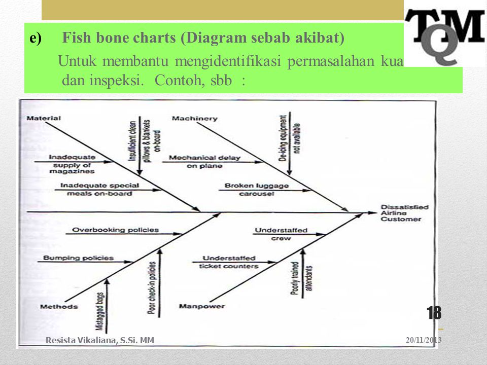 Fish bone charts (Diagram sebab akibat)