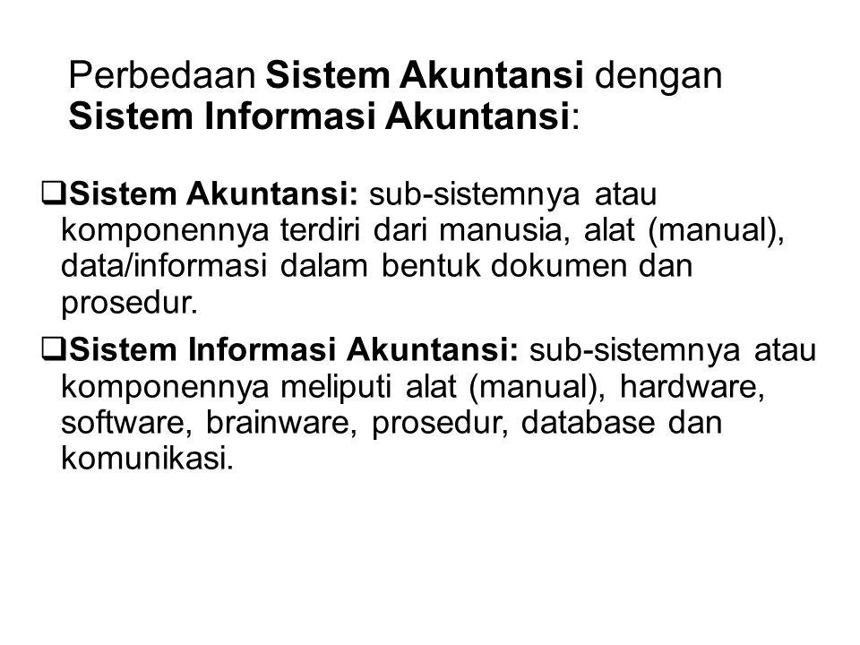 Perbedaan Sistem Akuntansi dengan Sistem Informasi Akuntansi: